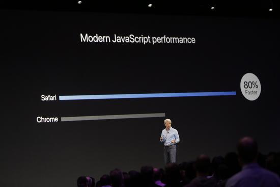 要啥Win10?苹果发布macOS High Sierra:世界第一浏览器